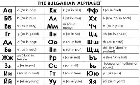 bulgarian-alphabet